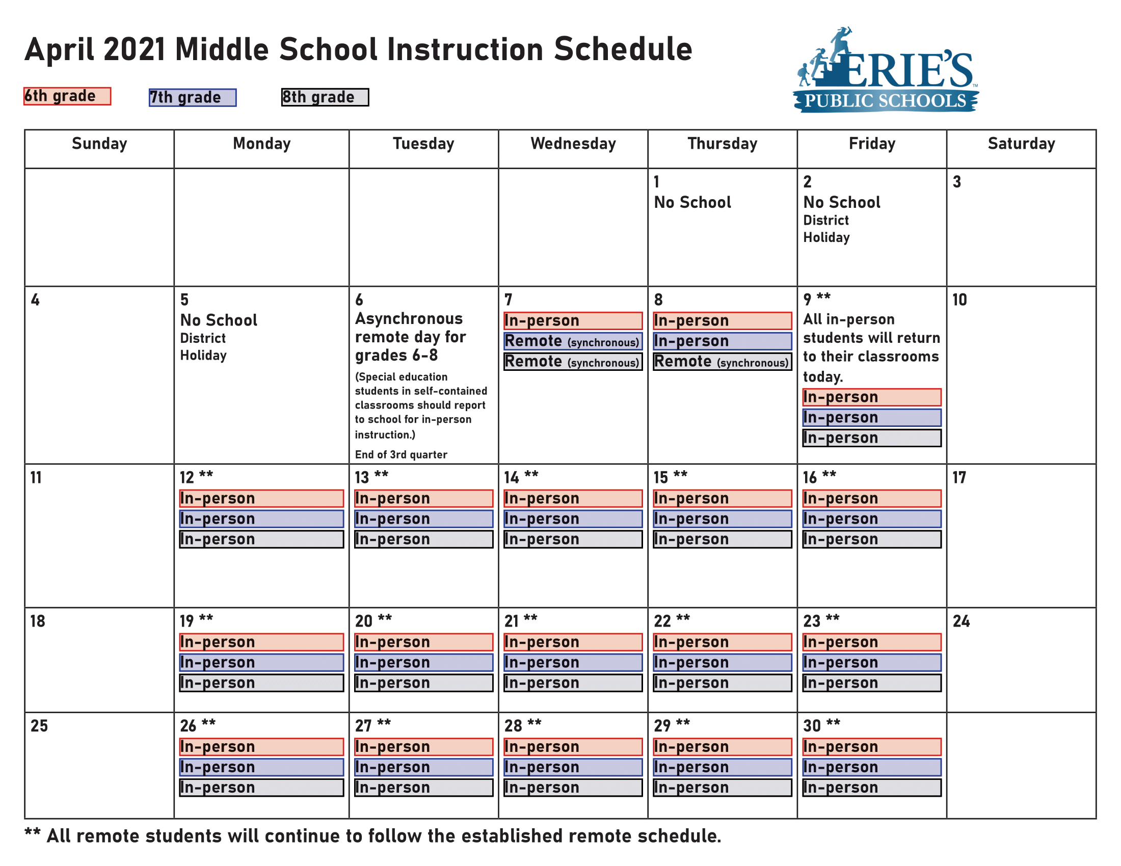 Return to In-Person Instruction Schedule Middle School