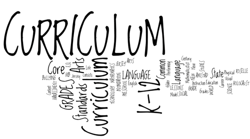 curriculum wordle
